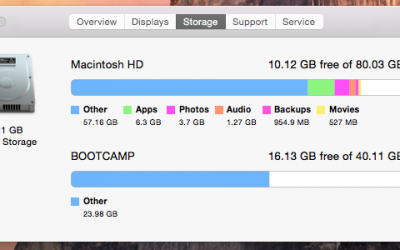 Full Hard Drive – Top 4 Free Utilities to Help You Take Back Your Disk Space